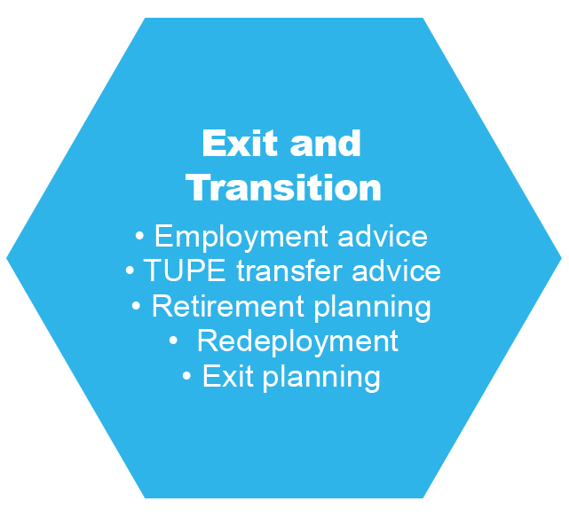 Exit and Transition